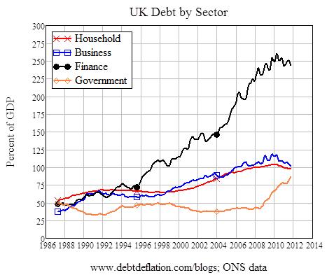 DebtBritann4